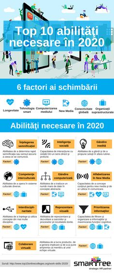#Infografic #HR: Top 10 abilitati in 2020 #Smartree