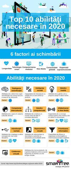 #Infografic #HR: Top 10 abilitati in 2020 #Smartree