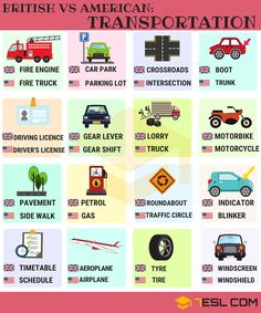 British vs American English: Transport Vocabulary - 7 E S L