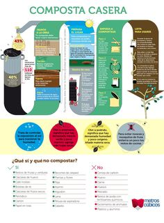hacer composta en tu casa o depa Eco Garden, Edible Garden, Garden Plants, House Plants, Organic Gardening, Gardening Tips, Indoor Gardening, How To Make Compost, Little Gardens