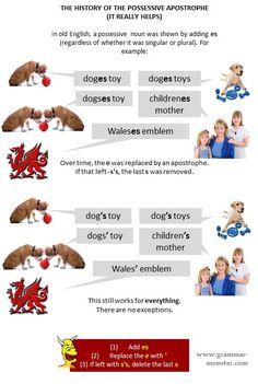Using Apostrophes (Grammar and Punctuation)