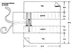 tool-roll pattern