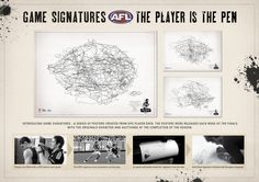 Game signatures. The player is the pen! AFL / Y Melbourne