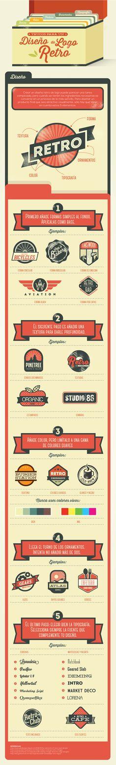 Diseñe su propio logo vintage en 5 sencillos pasos