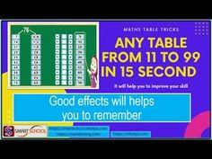 Math Tables, Smart School, Learning Sites, Education, Clever School, Onderwijs, Learning