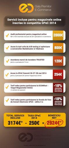 Beneficiu net de 2924 EUR daca iti inscrii magazinul in competitia GPeC 2014!