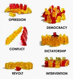 Gummy Bear Government is a fun little activity to hold in the classroom. By using different coloured gummy bears (and prior knowledge in previous lessons), students can represent the different forms of government found across the world. This allows students to have a clearer understanding of how democracy works globally and how global democracies compare to Australia's (Reynolds, 2014). Through this, students can appreciate Australian democracy and their involvement in their own communities.