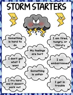 Our weather clip art looks great in Social Emotional Workshop's Anger Triggers: Anger Management Activity and Craft! art and crafts Anger Triggers: Anger Management Activity and Craft Social Emotional Activities, Counseling Activities, Anger Management Activities For Kids, Elementary Counseling, Group Counseling, Play Therapy Activities, Health Activities, Behavior Management, Emotions Activities