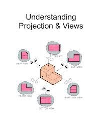 orthographic projection principles - Buscar con Google