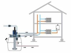 A Power Flush will also prevent any future water quality concerns taking place and virtually all boiler manufacturers insist on one each time a new boiler is installed.