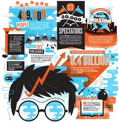 awesome stats about harry potter