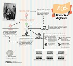 licencias de uso de imágenes