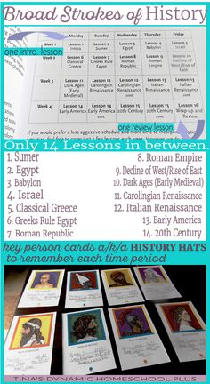 Key broad stokes teach history without overwhelming kids. And history hats to remember key persons in each time period @ Tina's Dynamic Homeschool Plus