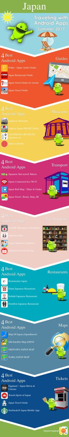 Japan Android apps: Travel Guides, Maps, Transportation, Biking, Museums, Parking, Sport and apps for Students.