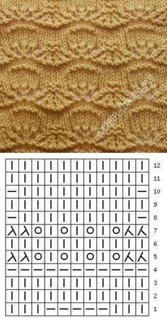 Lace knitting pattern ~~ Sea Shells by the sea shore Lace Knitting Patterns, Knitting Stiches, Knitting Charts, Lace Patterns, Loom Knitting, Knitting Designs, Crochet Stitches, Baby Knitting, Tricot D'art