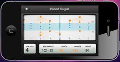 Dribbble - Blood Sugar Graph Full.jpg by Anthony Lagoon