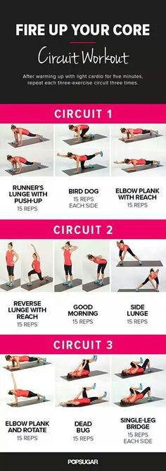Fire up YOUR core!