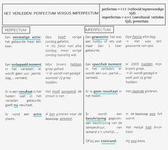 Het verleden : perfectum versus imperfetum / perfectum = v.t.t. (voltooid tegenwoordige tijd) / imperfectum = o.v.t. (onvoltooid verleden tijd), preteritum & http://nl.language-for-caregivers.eu/tlcpack/351