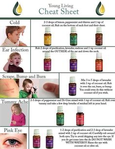Young Living essential oil cheat sheet for kids!  Colds, ear infections, scrapes and burns, tummy aches, and pink eye!  All of these are included in the Premium Kit, except Melrose and DiGize!  www.thewelloiledlife.com/premiumkit