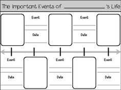Sequencing Timeline Ordering Biographical Events Template