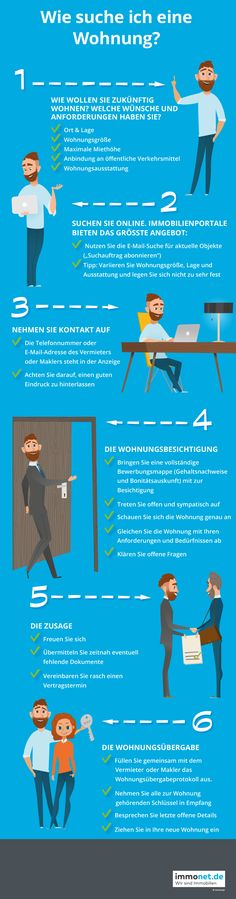 Einfach eine Wohnung finden mit Wer eine neue Wohnung sucht, hat versc… Just find an apartment with Who is looking for a new apartment, has different possibilities. How best to look for a place to live and what to look for, read here: www. First Apartment Checklist, First Apartment Essentials, Apartment Cleaning, Apartment Hacks, Life Hacks, Depth Of Knowledge, Park In New York, Life Symbol, Love Your Home