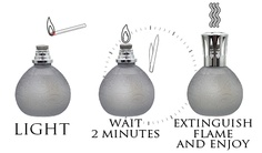 How Lampe Berger Works