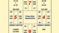 Main Mumbai, Kalyan Tips, 120 Chart, Rules And Laws, Lottery Tips, Lottery Numbers, Number Games, Today Tips, Guessing Games