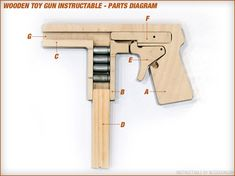 Make a Toy Wood Gun That Shoots Brass Casings : 10 Steps - Instructables Woodworking Toys, Woodworking Projects Diy, Wood Projects, Rubber Band Gun, Wood Toys Plans, Homemade Weapons, Wood Screws, Wooden Toys, Guns