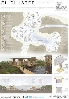 CC - Electiva Convive XI -VIVIENDA DE MANGLAR EN TURBO on Los Andes Portfolios Timber Structure, Architecture Panel, Ecology, Worlds Largest, Presentation, Behance, Branding, Layout, Creative
