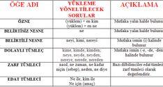 Türk Dil Bilgisi, Türkçe öğretmenlerinin ve Türk Diline gönül vermiş kişilerin çeşitli paylaşımlarda bulunduğu facebook sayfasıdır.