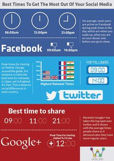 When exactly is the best time to post in various social media channels? This information definitely helps us to   optimize good post while not wasting time. #socialmedia #BestTimeToPost via sociallystacked.com