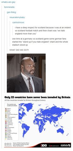 England and its history