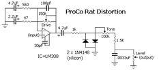 Pro Co Rat Distortion