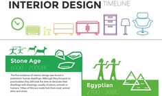 Interior design through the ages! Check out this fun infographic that takes you through 30 different design periods! http://www.visualistan.com/2014/03/interior-design-timeline-infographic.html