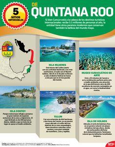 Si bien Cancún está a la cabeza de los destinos turísticos internacionales conoce en la #InfografíaNTX 5 sitios imperdibles de Quintana Roo.