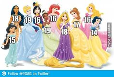 Princess Ages