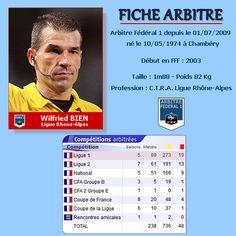 Wilfried BIEN - Ligue Rhône-Alpes
