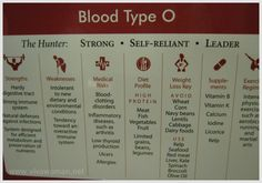 Blood-Type-O:  http://www.drlam.com/blood_type_diet/print/blood_o.htm