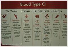 Blood-Type-O: