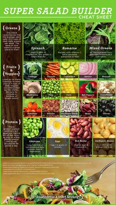 Make the perfect salad with this Super Salad Builder Cheat Sheet
