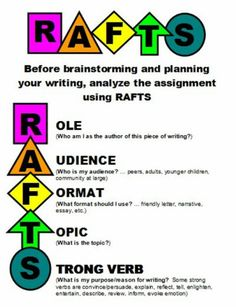 raft writing lesson plans For additional lesson plans and project ideas, go to elmersgluecrewcom raft writing assignment role of the writer - who are you as the writer.