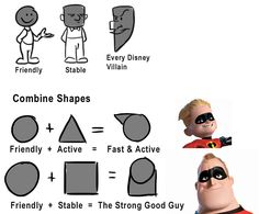 • Pixar the incredibles Character Design visual development art tips wannabeanimator •