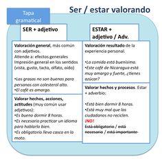 Ser + adjetivos/ Estar + adjetivos
