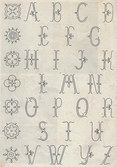 Curly Embroidery Style Lettering :: Ommeltavia kirjaimia, WSOY 1950 - A Finnish book of embroidery patterns :: Embroidery Monogram, Vintage Embroidery, Cross Stitch Embroidery, Embroidery Patterns, Hand Embroidery, Embroidery Alphabet, Embroidery Fonts, Typography Letters, Font Alphabet