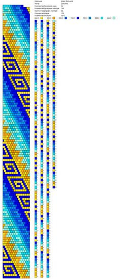 Beads and beadwork on Biserok.org   VK