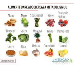 Zi de zi mancam legume si fructe fara a sti ca unele alimente ne pot ajuta in lupta contra kilogramelor in plus.Sunt alimente care accelereaza metabolismul,ne ajuta la digerarea mai rapida a mancarii sau ne taie pofta de mancare - http://www.i-medic.ro/articole/alimente-care-te-ajuta-sa-slabesti