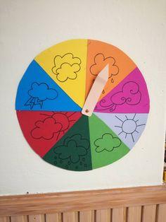 Evelin Olasz Saját készítésű dekorációs ötletek a csoportszobánkban Évszakok Montessori, Creative Ideas, Kindergarten, Preschool, Clock, Activities, Drawings, Home Decor, Creative