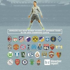 Liverpool, Atletico Madryt, AC Milan, Inter Mediolan, AS Roma, Juventus • Cristiano Ronaldo strzelił gola 31 klubom w Lidze Mistrzów >> #ronaldo #cristianoronaldo #football #soccer #sports #pilkanozna