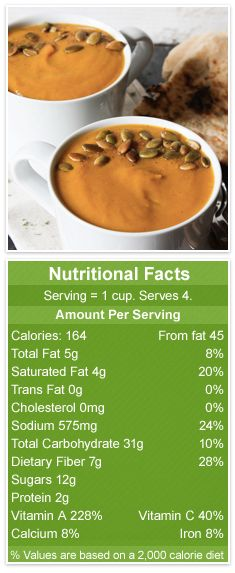 Roasted Butternut Squash Soup; Good with sweet potato and pumpkin substitute