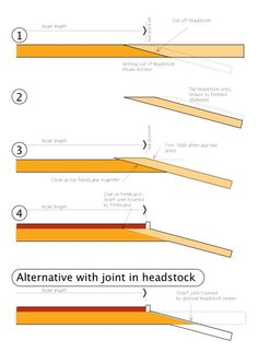 Another scarf joint question. Guitar Inlay, Guitar Scales, Guitar Chords, Acoustic Guitar, Guitar Crafts, Guitar Diy, Archtop Guitar, Fender Stratocaster, Cigar Box Guitar Plans